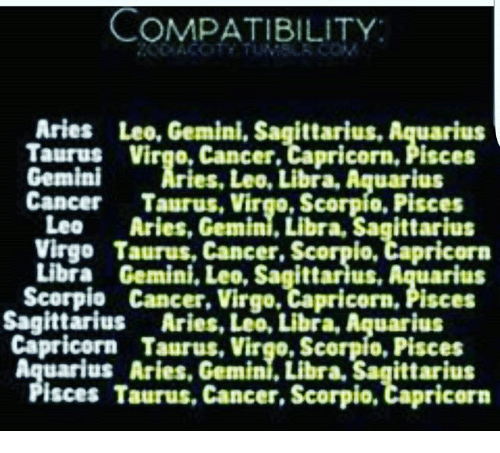 are gemini and capricorn compatible in a relationship