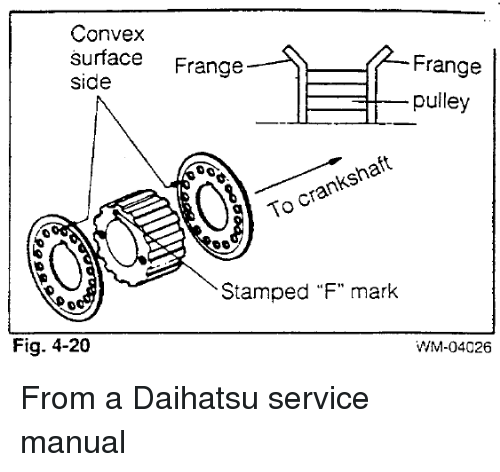 "Engrish, 4 20, and Surface: Convex  surface  Frange  Frange  side  pulley  crankshaft  To Stamped ""F"" mark  Fig. 4-20  WM-04026 From a Daihatsu service manual"