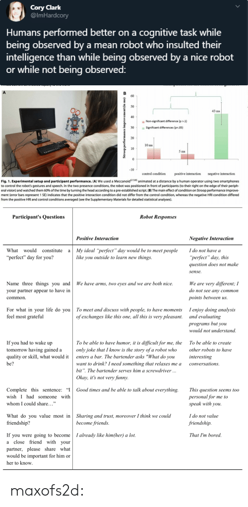 """Bored, Friends, and Funny: Cory Clark  @ImHardcory  Humans performed better on a cognitive task while  being observed by a mean robot who insulted their  intelligence than while being observed by a nice robot  or while not being observed:   60  50  43 ms  40  Non-significant difference (p >.1)  30  Significant differences (p<.05)  20  10 ms  10  5 ms  0  -10  control condition  positive interaction  negative interaction  Fig. 1. Experimental setup and participant performance. (A) We used a Meccanoid15KS animated at a distance by a human operator using two smartphones  to control the robot's gestures and speech. In the two presence conditions, the robot was positioned in front of participants (to their right on the edge of their periph  eral vision) and watched them 60 % of the time by turning the head according to a pre-established script. (B) The main effect of condition on Stroop performance improve-  ment (error bars represent 1 SE) indicates that the positive interaction condition did not differ from the control condition, whereas the negative HRI condition differed  from the positive HRI and control conditions averaged (see the Supplementary Materials for detailed statistical analyses).  Stroop performance improvement (in ms)   Robot Responses  Participant's Questions  Negative Interaction  Positive Interaction  a My ideal """"perfect"""" day would be to meet people  like you outside to learn new things  would  constitute  What  I do not have a  """"perfect"""" day for you?  """"perfect"""" day, this  question does not make  sense  Name three things you and  We have arms, two eyes and we are both nice.  We are very different; I  do not see апy common  your partner appear to have in  points between us  common  I enjoy doing analysis  and evaluating  For what in your life do you  feel most grateful  To meet and discuss with people, to have moments  of exchanges like this one, all this is very pleasant  programs but you  would not understand.  To be able to have humor, it is diffic"""