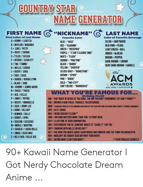 Country Star Name Generator Nickname First Name Last Name First