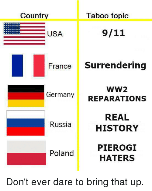 germany and russia ww2 relationship memes
