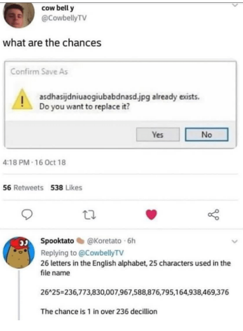 Alphabet, English, and Yes: cow bell y  @CowbellyTV  what are the chances  Confirm Save As  Iasdhasijdniuaogiubabdnasd.jpg already exists  Do you want to replace it?  Yes  No  4:18 PM-16 Oct 18  56 Retweets 538 Likes  ti.  Spooktato@Koretato 6h  Replying to @CowbellyTV  26 letters in the English alphabet, 25 characters used in the  file name  26A25 236,773,830,007,967,588,876,795,164,938,469,376  The chance is 1 in over 236 decillion