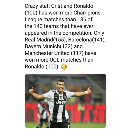 Anaconda, Barcelona, and Crazy: Crazy stat: Cristiano Ronaldo  (100) has won more Champions  League matches than 136 of  the 140 teams that have ever  appeared in the competition. Only  Real Madrid(155), Barcelona(141),  Bayern Munich(132) and  Manchester United (117) have  won more UCL matches than  Ronaldo (100).  Jee