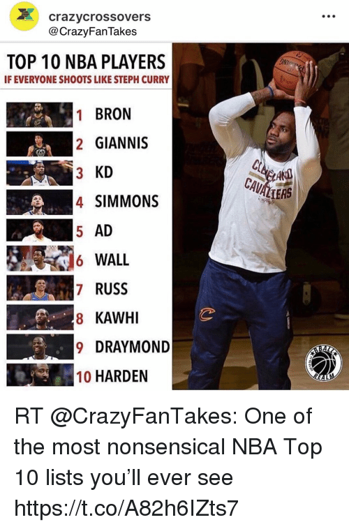 Nba, Sports, and Steph Curry: crazycrossovers  @CrazyFanTakes  TOP 10 NBA PLAYERS  IF EVERYONE SHOOTS LIKE STEPH CURRY  1 BRON  2 GIANNIS  3 KD  4 SIMMONS  5 AD  AKO  LTERS  5 16 WALL  RUSS  8 KAWHI  9 DRAYMOND  10 HARDEN RT @CrazyFanTakes: One of the most nonsensical NBA Top 10 lists you'll ever see https://t.co/A82h6IZts7