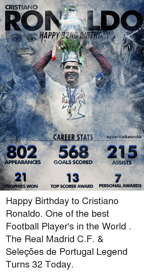 Memes, Portugal, and 🤖: CRISTIANO  CAREER STATS  spurtskeeda  802 568 215  APPEARANCES  GOALS SCORED  ASSISTS  13  TROPHIES WON TOP SCORER AWARD PERSONAL AWARDS Happy Birthday to Cristiano Ronaldo. One of the best Football Player's in the World . The Real Madrid C.F. & Seleções de Portugal Legend Turns 32 Today.