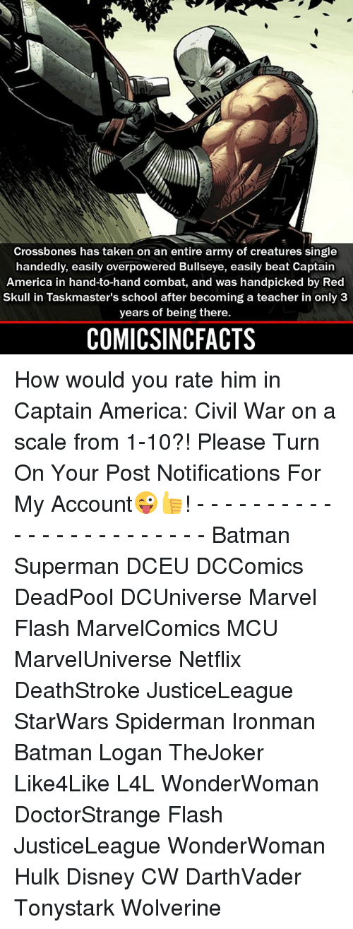 America, Batman, and Captain America: Civil War: Crossbones has taken on an entire army of creatures single  handedly, easily overpowered Bullseye, easily beat Captain  America in hand-to-hand combat, and was handpicked by Red  Skull in Taskmaster's school after becoming a teacher in only 3  years of being there.  COMICSINCFACTS How would you rate him in Captain America: Civil War on a scale from 1-10?! Please Turn On Your Post Notifications For My Account😜👍! - - - - - - - - - - - - - - - - - - - - - - - - Batman Superman DCEU DCComics DeadPool DCUniverse Marvel Flash MarvelComics MCU MarvelUniverse Netflix DeathStroke JusticeLeague StarWars Spiderman Ironman Batman Logan TheJoker Like4Like L4L WonderWoman DoctorStrange Flash JusticeLeague WonderWoman Hulk Disney CW DarthVader Tonystark Wolverine