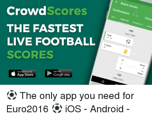 Crowd Scores THE FASTEST LIVE FOOTBALL SCORES Available on