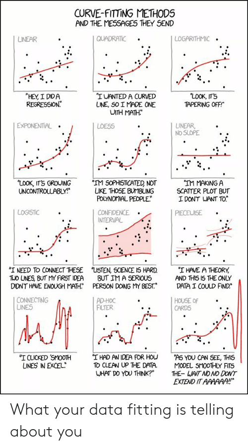 """Confidence, Curving, and Smooth: CURVE-FITTING METHODS  AND THE MESSAGES THEY SEND  QUADRATIC  LOGARITHMIC  LINEAR  """"LOOK, IT'S  TAPERING OFF  """"HEY, I DIDA  REGRESSION  """"IWANTED A CURVED  LINE, SO I MADE ONE  WITH MATH  EXPONENTIAL  LINEAR  NO SLOPE  LOESS  """"LOOK, ITS GROUING  UNCONTROLLABLY!  'IM SOPHISTICATED NOT  LIKE THOSE BUMBLING  POLYNOMIAL PEOPLE  """"IM MAKING A  SCATTER PLOT BUT  I DON'T WANT TO  LOGISTIC  CONFIDENCE  INTERVAL  PIECEWISE  """"I NEED TO CONNECT THESE  TUO LNES, BUT MY FIRST IDEA  DIDN'T HAVE ENOUGH MATH  """"LISTEN, SCIENCE IS HARD  BUT IM A SERIOUS  PERSON DOING MY BEST.  """"I HAVE A THEORY  AND THIS I5 THE ONLY  DATA I COULD FIND  CONNECTING  LINES  AD-HOC  FILTER  HOUSE OF  CARDS  """"I HAD AN IDEA FOR HOU  TO CLEAN UP THE DATA.  WHAT DO YOU THINK?""""  """"I CLICKED SMOOTH  UNES IN EXCEL  """"AS YOU CAN SEE, THIS  MODEL SMOOTHLY FITS  THE- WAIT NO NO DONT  EXTEND IT AAAAAA!! What your data fitting is telling about you"""