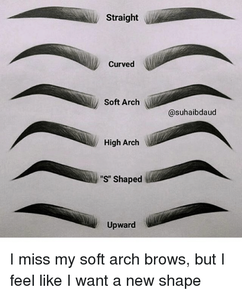 "Ironic, Arch, and Wanted: Curved  Soft Arch  High Arch  ""S"" Shaped  Upward  @suhaibdaud I miss my soft arch brows, but I feel like I want a new shape"