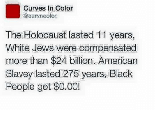 Curves in Color the Holocaust Lasted 11 Years White Jews Were