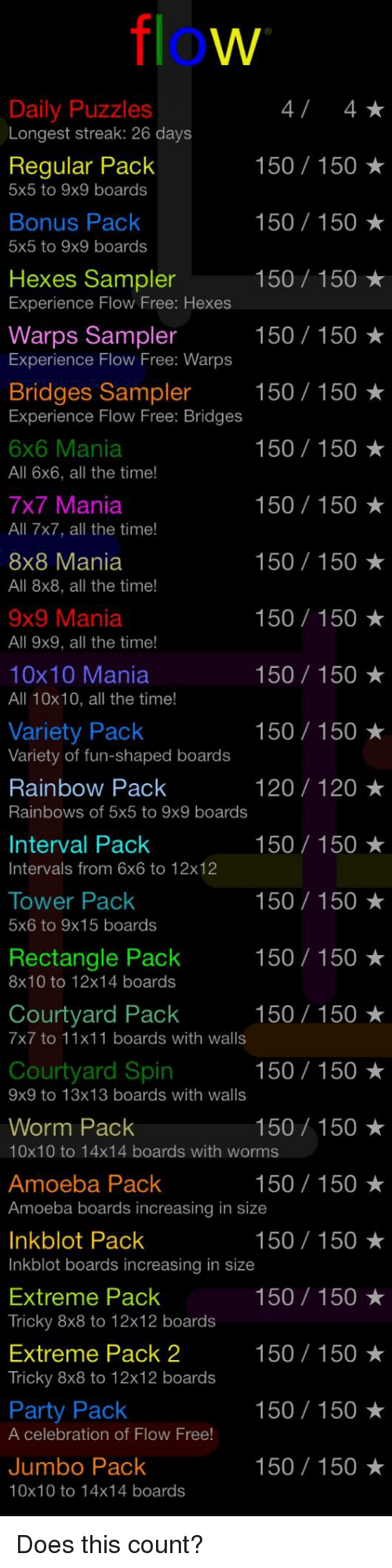 Daily Puzzles Longest Streak 26 Days Regular Pack 5x5 To 9x9 Boards
