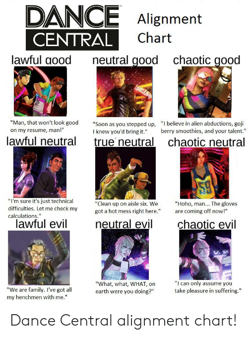 """Family, Soon..., and True: DANCE Alignment  Chart  CENTRAL  neutral good  chaotic good  lawful aood  """"Man, that won't look good  """"Soon as you stepped up, """"I believe in alien abductions, goji  I knew you'd bring it.""""  on my resume, man!""""  berry smoothies, and your talent.""""  lawful neutral  chaotic neutral  true neutral  """"I'm sure it's just technical  difficulties. Let me check my  calculations.""""  lawful evil  """"Clean up on aisle six. We  got a hot mess right here.""""  """"Hoho, man... The gloves  are coming off now!""""  neutral evil  chaotic evil  """"I can only assume you  take pleasure in suffering.""""  """"What, what, WHAT, on  earth were you doing?""""  """"We are family. I've got all  my henchmen with me."""" Dance Central alignment chart!"""