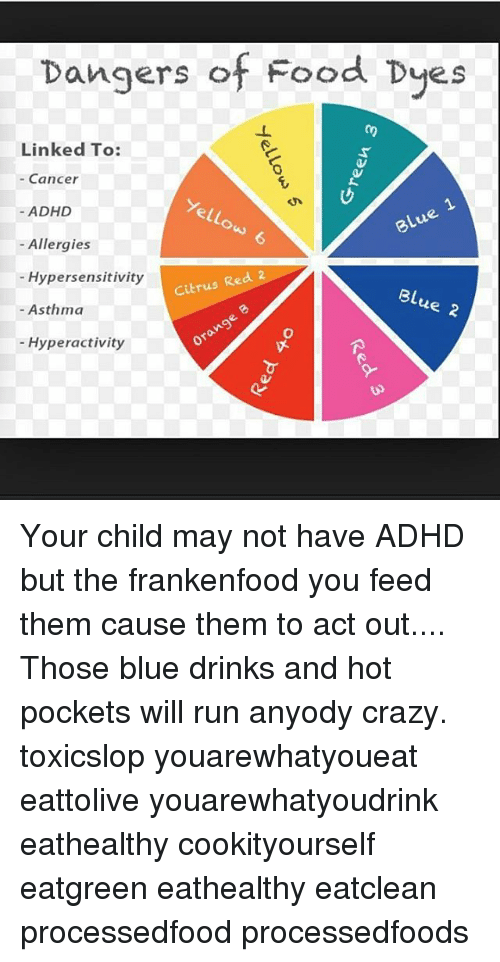 Dangers of Food Dyes Linked to - Cancer - ADHD Yeltow Blue 6 ...
