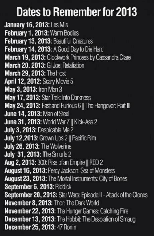 Bones, The Hunger Games, and Memes: Dates to Remember for 2013  January 16, 2013  Les Mis  February 1, 2013  Warm Bodies  February 13, 2013: Beautiful Creatures  February 14, 2013  AGood DaytoDieHard  March 19, 2013: Clockwork Princess by Cassandra Clare  March 20. 2013  GI Joe: Retaliation  March 29, 2013  The Host  April 12, 2012  Scary Movie 5  May 3, 2013  ron Man 3  May 17, 2013  Star Trek: Into Darkness  May 24, 2013  Fast and Furious 6 lThe Hangover Part  June 14, 2013  Man of Steel  June 31, 2013: World War ZI Kick-Ass 2  July 3, 2013  Despicable Me2  July 12, 2013: Grown Ups 2 Pacific Rim  July 26, 2013  The Wolverine  July 31, 2013: The Smurfs 2  Aug2, 2013: 300: Riseofan EmpirellRED2  August 16, 2013  Percy Jackson: SeaofMonsters  August 23, 2013  The Mortal Instruments: City of Bones  September 6, 2013: Riddick  September 20, 2013  Star Wars: Episodell-Attack of the Clones  November 8, 2013  Thor: The Dark World  November 22, 2013  The Hunger Games: Catching Fire  December 13, 2013  The Hobbit The Desolation of Smaug  December 25, 2013  47 Ronin
