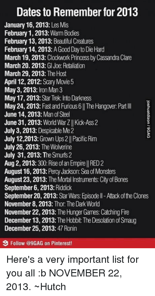 9gag, Bones, and The Hunger Games: Dates to Remember for2013  January 16, 2013  Les Mis  February 1, 2013: Warm Bodies  February 13, 2013  Beautiful Creatures  February 14, 2013  AGood Day to Die Hard  March 19, 2013  Clockwork Princess by Cassandra Clare  March 20. 2013: GI Joe: Retaliation  March 29, 2013  The Host  April 12, 2012  Scary Movie 5  May 3, 2013  ron Man 3  May 17, 2013  Star Trek: Into Darkness  May 24, 2013  Fast and Furious 6 ITheHangover Partlll  June 14, 2013  Man of Steel  June 31, 2013: WorldWarZIKick Ass 2  July 3, 2013  Despicable Me2  July 12,2013  Grown Ups2 Pacific Rim  July 26, 2013  The Wolverine  July 31, 2013: The Smurfs 2  Aug 2, 2013  300 Rise of an Empire I RED2  August 16, 2013  Percy Jackson: Seaof Monsters  August 23, 2013: The Mortal Instruments: City of Bones  September 6, 2013  Riddick  September 20, 2013  Star Wars Episodell-Atack ofthe Clones  November 8, 2013  Thor: The Dark World  November 22, 2013  The Hunger Games Catching Fire  December 13, 2013  The Hobbit The Desolation of Smaug  December 25, 2013  47 Ronin  9 Follow @9GAG on Pinterest! Here's a very important list for you all :b NOVEMBER 22, 2013. ~Hutch
