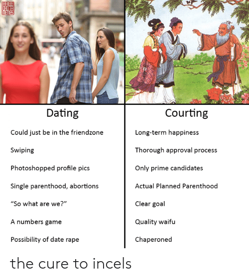 Dating courting process