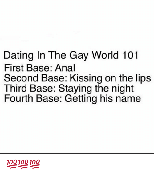 What is 1st base 2nd base 3rd base in a dating relationships