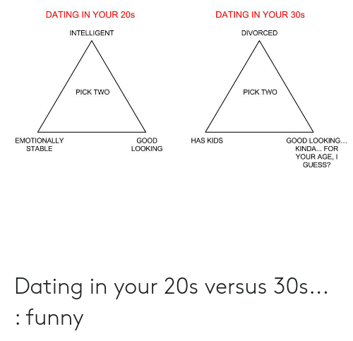Dating 20s vs 30s