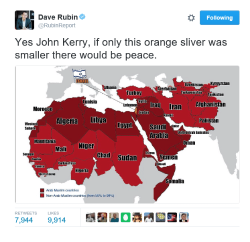 Memes, Muslim, and Emirates: Dave Rubin  Following  @Rubin Report  Yes John Kerry, if only this orange sliver was  smaller there would be peace.  ziekistan  UAlbania  Turkay  Tajikistan  Tunisia  Oran Iran Afghani  Lebano  Morocco  IIW  Libya  Algeria  Pakistan  Western  Egypt  Saudi  Sahar  nited Arab Emirates  Arabia  Mauritania  Oman  Mali  Niger  Eritrea  Seneca  Chad  Sudan  Yemen  Nigeria  omalia  Arab Muslim countries  Non-Arab Muslim countries (trom 50% to  yg%)  RETWEETS  LIKES  7,944  9,914