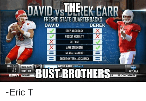 david the carr fresno state quarterback s david derek deep 19580357 ✅ 25 best memes about david carr david carr memes,Derek Carr Memes