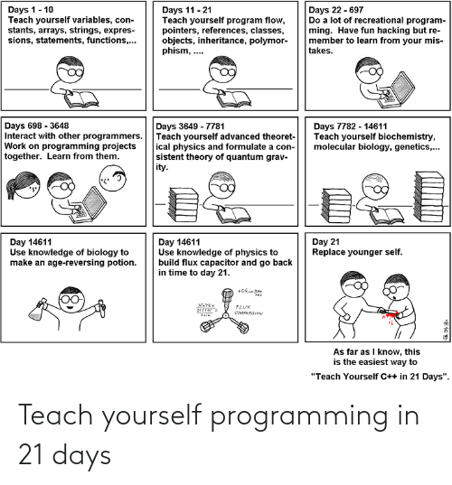 """Work, Time, and Physics: Days 22 - 697  Do a lot of recreational program-  ming. Have fun hacking but re-  member to learn from your mis-  takes.  Days 1- 10  Teach yourself variables, con-  stants, arrays, strings, expres-  sions, statements, functions,...  Days 11 - 21  Teach yourself program flow,  pointers, references, classes,  objects, inheritance, polymor-  phism, ..  Days 698 - 3648  Interact with other programmers.  Work on programming projects  together. Learn from them.  Days 3649 - 7781  Teach yourself advanced theoret-  ical physics and formulate a con-  sistent theory of quantum grav-  ity.  Days 7782 - 14611  Teach yourself biochemistry,  molecular biology, genetics,.  Day 21  Replace younger self.  Day 14611  Use knowledge of physics to  build flux capacitor and go back  in time to day 21.  Day 14611  Use knowledge of biology to  make an age-reversing potion.  ILUX  COMRESSION  As far as I know, this  is the easiest way to  """"Teach Yourself C++ in 21 Days"""". Teach yourself programming in 21 days"""