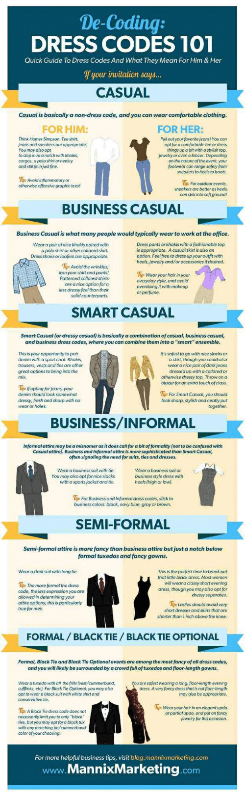 """Comfortable, Confused, and Fresh: De-Coding:  DRESS CODES 101  Quick Guide To Dress Codes And What They Mean For Him & Her  f your invitation says...  CASUAL  Casual is basically a non-dress code, and you can wear comfortable clothing.  FOR HIM:  FOR HER:  Think Homer Simpson. Tee shirt,  Pull out your favorite jeans! You can  ers are oppropriote.  You may also opt  things up o bit with a stylish top,  jewelry or even o blazer. Depending  on the nature of the event, your  footwear can range safely from  sneakers to heels to boots.  to step it up a notch with khakis,  cargos, a polo shirt or henley  and still fit in just fine.  Vip Avoid inflammatory or  otherwise offensive graphic tees!  Tip: For outdoor events,  sneakers are better as heels  can sink into soft ground!  BUSINESS CASUAL  Business Casual is what many people would typically wear to work at the office.  Weara pair of nice khakis paired with  a polo shirt or other collared shirt.  Dress shoes or loafers are appropriote.  Dress pants or khakis with a fashionable top  ippropriate A casual skirt is aiso an  ith  heels, jewelry and/or accessories if desired.  Tipe Avoid the wrinkles  iron your shirt and pants!  Patterned collared shirts  are a nice option for a  less dressy feel than their  solid counterparts.  Tip: Wear your hair in your  everyday style, and avoid  overdoing it with makeup  or perfume.  SMART CASUAL  Smart Casual (or dressy casual) is basically a combination of casual, business casual,  and business dress codes, where you can combine them into a """"smart"""" ensemble.  lt's safest to go with nice slacks or  skirt, though you could also  weara nice pair of dark jeans  dressed up with a collared or  otherwise dressy top. Throw orn a  blazer for an extra touch of class  This is your opportunity to pair  denim with a sport coat. Khakis,  trousers, vests and ties are other  great options to bring into the  Tips Ifopting for jeans, your  denim should look somewhat  Tipe For Smart Casual, you should  d"""