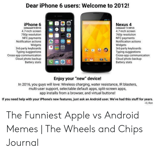 Dear iPhone 6 Users Welcome to 2012! iPhone 6 Released 92014