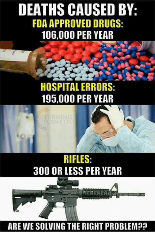 Drugs, Memes, and Hospital: DEATHS CAUSED BY:  FDA APPROVED DRUGS:  106,000 PER YEAR  HOSPITAL ERRORS:  195,000 PER YEAR  RIFLES:  300 OR LESS PER YEAR  ARE WE SOLVING THE RIGHT PROBLEM??