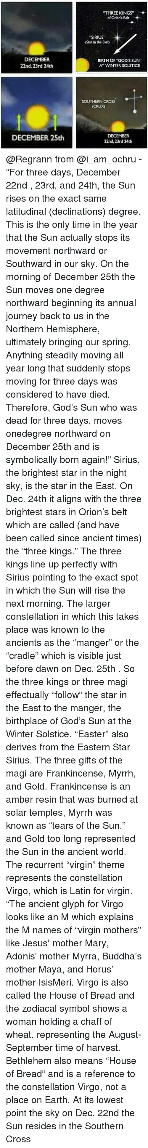 December 22nd 23rd 24th December 25th Three Kings Of Orions Belt