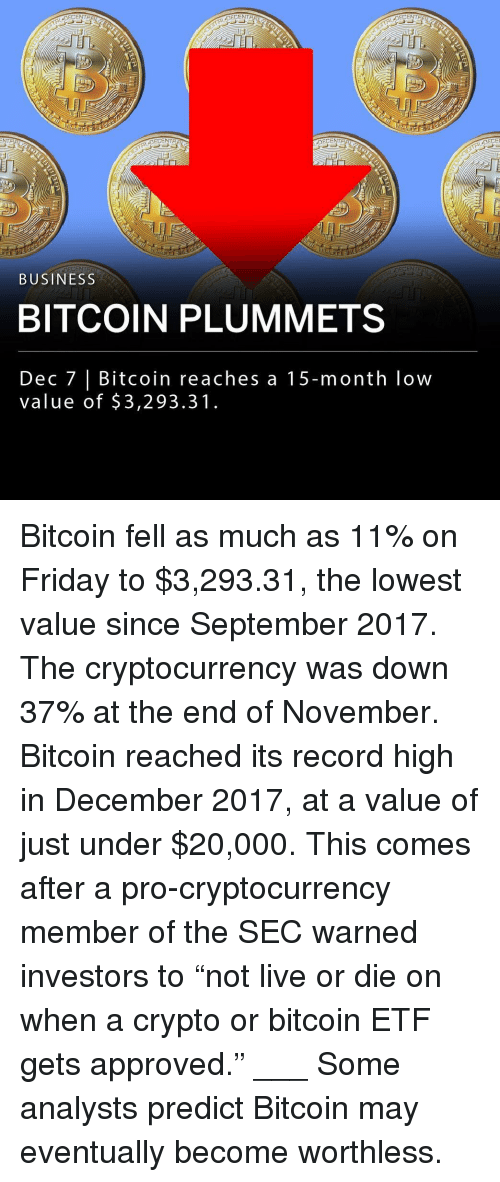"Friday, Memes, and Business: DECENT  NTF  ECENTE  DEDENTE  DECE  ENTR  BUSINESS  BITCOIN PLUMMETS  Dec 7 | Bitcoin reaches a 15-month low  value of $3,293.31 Bitcoin fell as much as 11% on Friday to $3,293.31, the lowest value since September 2017. The cryptocurrency was down 37% at the end of November. Bitcoin reached its record high in December 2017, at a value of just under $20,000. This comes after a pro-cryptocurrency member of the SEC warned investors to ""not live or die on when a crypto or bitcoin ETF gets approved."" ___ Some analysts predict Bitcoin may eventually become worthless."