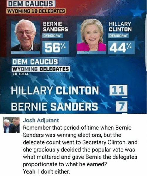 Bernie Sanders, Hillary Clinton, and Memes: DEM CAUCUS  WYOMING 18 DELEGATES  HILLARY  BERNIE  CLINTON  SANDERS  DEMOCRAT  DEMOCRAT  56%  44  DEM CAUCUS  WYOMING DELEGATES  18 TOTAL  HILLARY CLINTON 11  BERNIE SANDERS  Josh Adjutant  Remember that period of time when Bernie  Sanders was winning elections, but the  delegate count went to Secretary Clinton, and  she graciously decided the popular vote was  what mattered and gave Bernie the delegates  proportionate to what he earned?  Yeah, I don't either.