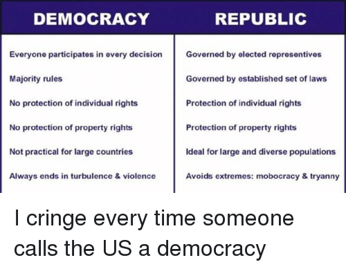 democracy republic everyone participates in every decision governed rh me me federalists and republicans venn diagram