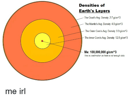 densities of earth s layers the crust s avg density 27 gcma3 the