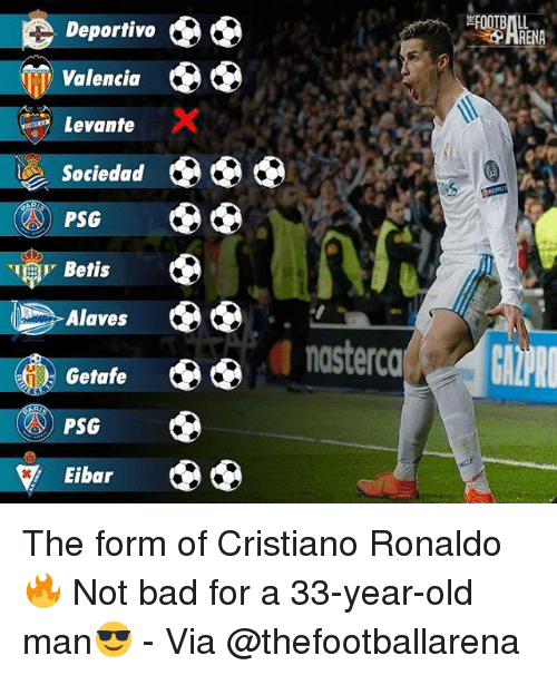 Bad, Cristiano Ronaldo, and Memes: Deportivo  Valencia  Levante  RENA  Sociedaod  PSG  Betis  Alaves  Getafe  PSG  Eibar  nasterc GAZPRO The form of Cristiano Ronaldo 🔥 Not bad for a 33-year-old man😎 - Via @thefootballarena