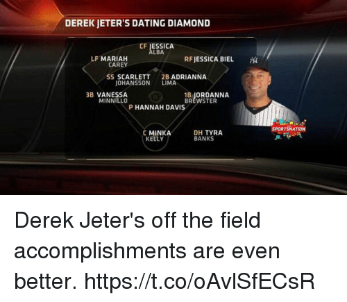Derek jeter dating field
