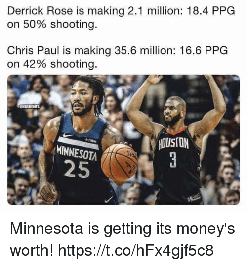 Chris Paul, Derrick Rose, and Houston: Derrick Rose is making 2.1 million: 18.4 PPG  on 50% shooting.  Chris Paul is making 35.6 million: 16.6 PPG  on 42% shooting.  HOUSTON  ftbit  MINNESOTA  25 Minnesota is getting its money's worth! https://t.co/hFx4gjf5c8