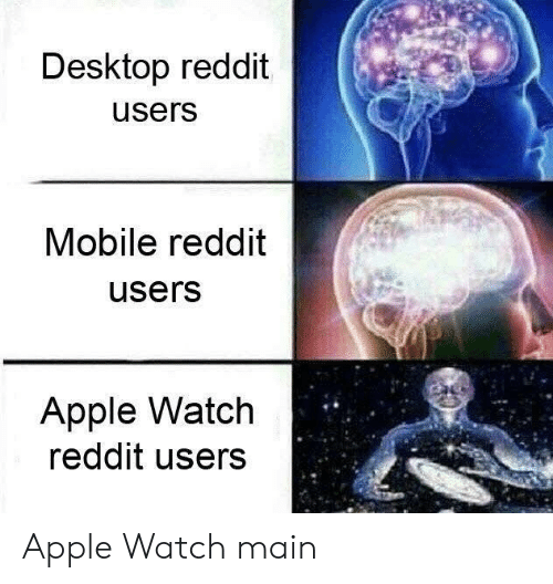 Desktop Reddit Users Mobile Reddit Users Apple Watch Reddit Users