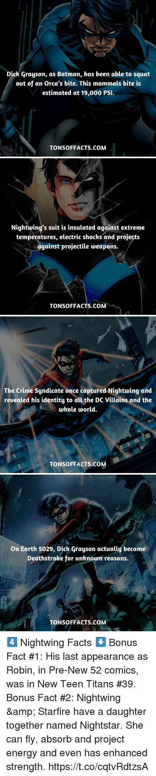 Batman, Crime, and Energy: Dick Grayson, as Batman, has been able to squat  out of an Orca's bite. This mammals bite is  estimated at 19,000 PSI  TONSOFFACTS.COM   Nightwing's suit is insulated against extreme  temperatures, electric shocks and projects  against projectile weapons.  TONSOFFACTS.COM   The Crime Syndicate once captured Nightwing and  reuealed his identity to all the DC Villains and the  whole world.  TONSOFFACTS.COM   On Earth 5029, Dick Grayson actually became  Deathstroke for unknown reasons.  TONSOFFACTS.COM 4️⃣ Nightwing Facts ⬇️  Bonus Fact #1: His last appearance as Robin, in Pre-New 52 comics, was in New Teen Titans #39.  Bonus Fact #2: Nightwing & Starfire have a daughter together named Nightstar. She can fly, absorb and project energy and even has enhanced strength. https://t.co/cqtvRdtzsA