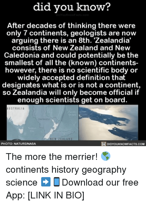 Arguing, Bodies , and Definitely: did you know?  After decades of thinking there were  only 7 continents, geologists are now  arguing there is an 8th. 'Zealandia'  consists of New Zealand and New  Caledonia and could potentially be the  smallest of all the (known) continents-  however, there is no scientific body or  widely accepted definition that  designates what is or is not a continent,  so Zealandia will only become official if  enough scientists get on board  AUSTRALIA  DIDYouKNowFACTs.coM  PHOTO: NATURENASA The more the merrier! 🌎 continents history geography science ➡📱Download our free App: [LINK IN BIO]