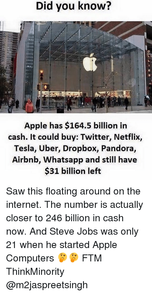 Apple, Computers, and Internet: Did you know?  Apple has $164.5 billion in  cash. It could buy: Twitter, Netflix,  Tesla, Uber, Dropbox, Pandora,  Airbnb, Whatsapp and still have  $31 billion left Saw this floating around on the internet. The number is actually closer to 246 billion in cash now. And Steve Jobs was only 21 when he started Apple Computers 🤔🤔 FTM ThinkMinority @m2jaspreetsingh