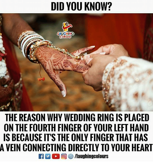 Heart, Wedding, and Reason: DID YOU KNOW?  AUGHING  THE REASON WHY WEDDING RING IS PLACED  ON THE FOURTH FINGER OF YOUR LEFT HAND  IS BECAUSE ITS THE ONLY FINGER THAT HAS  A VEIN CONNECTING DIRECTLY TO YOUR HEART