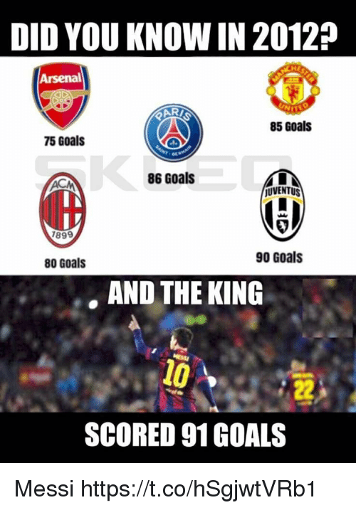 785d728f9 Arsenal, Goals, and Juventus: DID YOU KNOW IN 2012 HE Arsenal 85 Goals