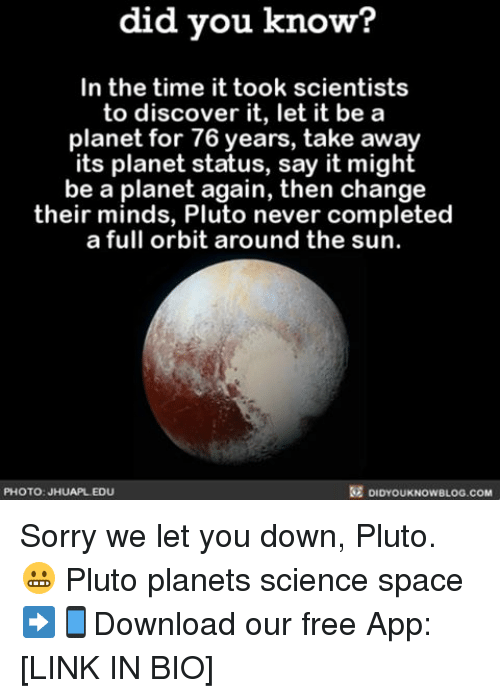 Memes, Sorry, and Say It: did you know?  In the time it took scientists  to discover it, let it be a  planet for 76 years, take away  its planet status, say it might  be a planet again, then change  their minds, Pluto never completed  a full orbit around the sun.  PHOTO: JHUAPLEDU  DIDYOUKNOWBLOG.coM Sorry we let you down, Pluto. 😬 Pluto planets science space ➡📱Download our free App: [LINK IN BIO]