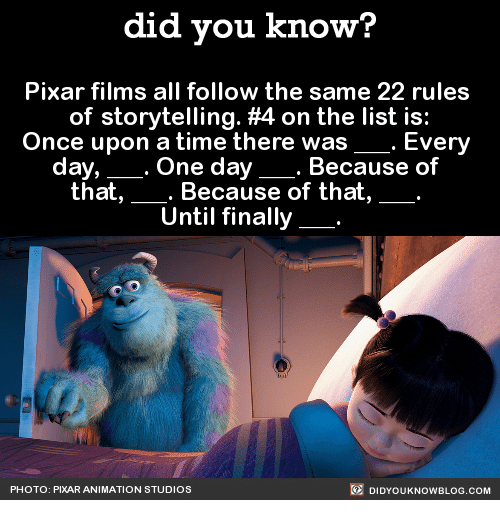 did you know pixar films all follow the same 22 4850513 ✅ 25 best memes about pixar animation studios pixar animation
