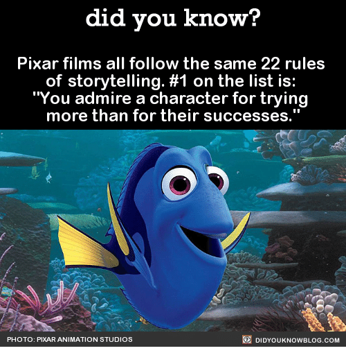 did you know pixar films all follow the same 22 5275831 ✅ 25 best memes about pixar animation studios pixar animation