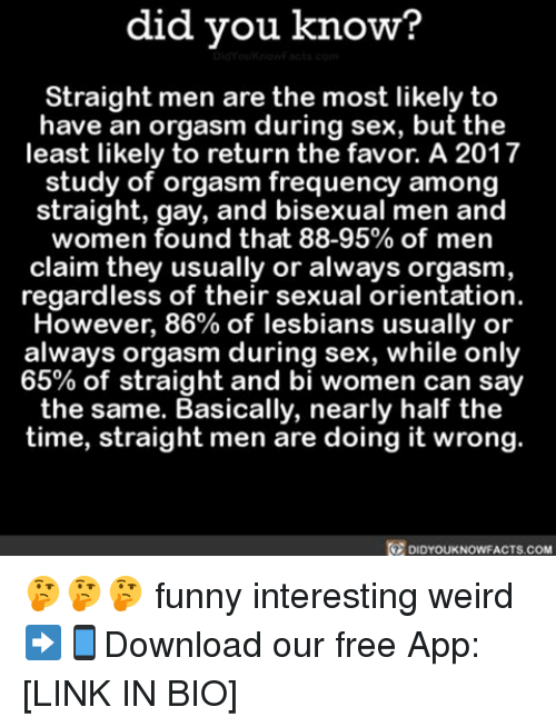 Funny, Lesbians, and Memes: did you know?  Straight men are the most likely to  have an orgasm during sex, but the  least likely to return the favor. A 2017  study of orgasm frequency among  straight, gay, and bisexual men and  women found that 88-95% of men  claim they usually or always orgasm,  regardless of their sexual orientation.  However, 86% of lesbians usually or  always orgasm during sex, while only  65% of straight and bi women can say  the same. Basically, nearly half the  time, straight men are doing it wrong.  DIDYOUKNOWFACTS.COM 🤔🤔🤔 funny interesting weird ➡📱Download our free App: [LINK IN BIO]