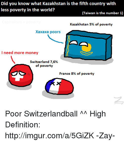 Did You Know What Kazakhstan Is The Fifth Country With Less - Number of poor in the world
