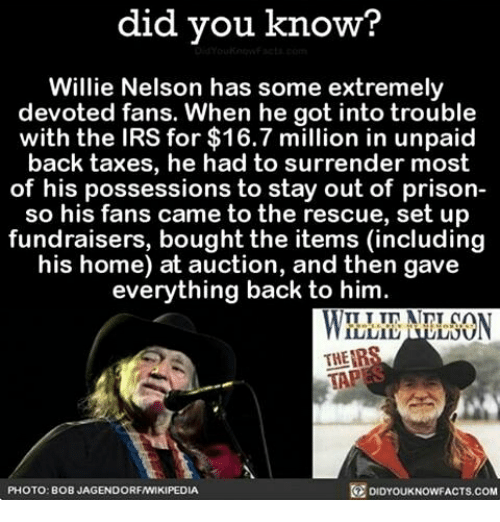 Irs, Memes, and Taxes: did you know?  Willie Nelson has some extremely  devoted fans. When he got into trouble  with the IRS for $16.7 million in unpaid  back taxes, he had to surrender most  of his possessions to stay out of prison-  so his fans came to the rescue, set up  fundraisers, boughtthe items (including  his home) at auction, and then gave  everything back to him.  THEIR  PHOTO: BOB JAGENDORFAWIKIPEDIA  DIDYOUKNOWFACTS.COM