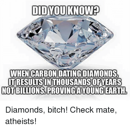 christian view on carbon dating