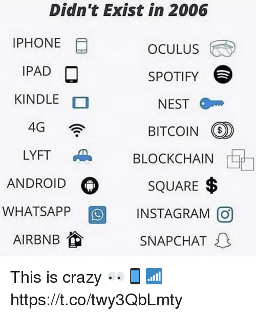 Crazy, Instagram, and Ipad: Didn't Exist in 2006  PHONE A  OCULUS  IPAD  KINDLE  4G  SPOTIFY  NEST  BITCOIN 6)  LYFT BLOCKCHAIN [90  ANDROIDO SQUARE $  INSTAGRAM回  SNAPCHAT  WHATSAPP  AIRBNB企 This is crazy 👀📱📶 https://t.co/twy3QbLmty